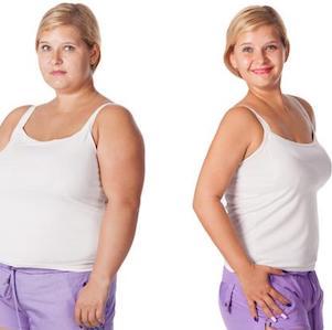 2- le poids et le corps